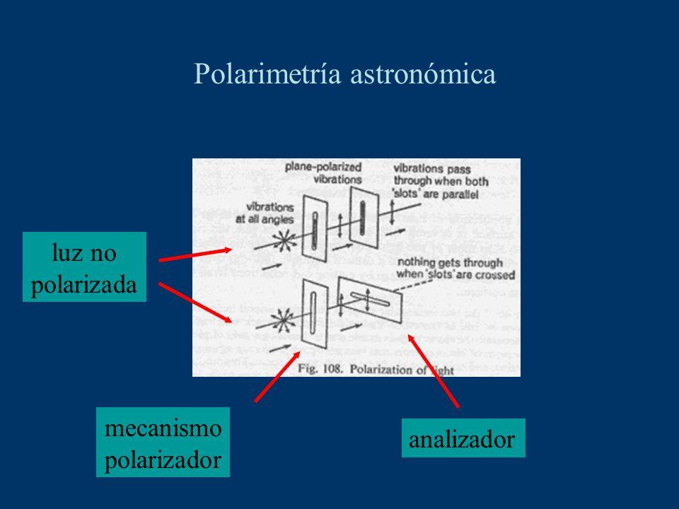 Polarimetría astronómica luz no polarizada mecanismo polarizador analizador