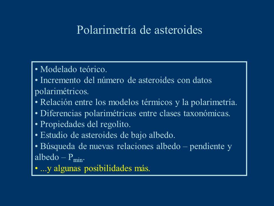 Modelado teórico. Incremento del número de asteroides con datos polarimétricos. Relación entre los modelos térmicos y la polarimetría. Diferencias pol