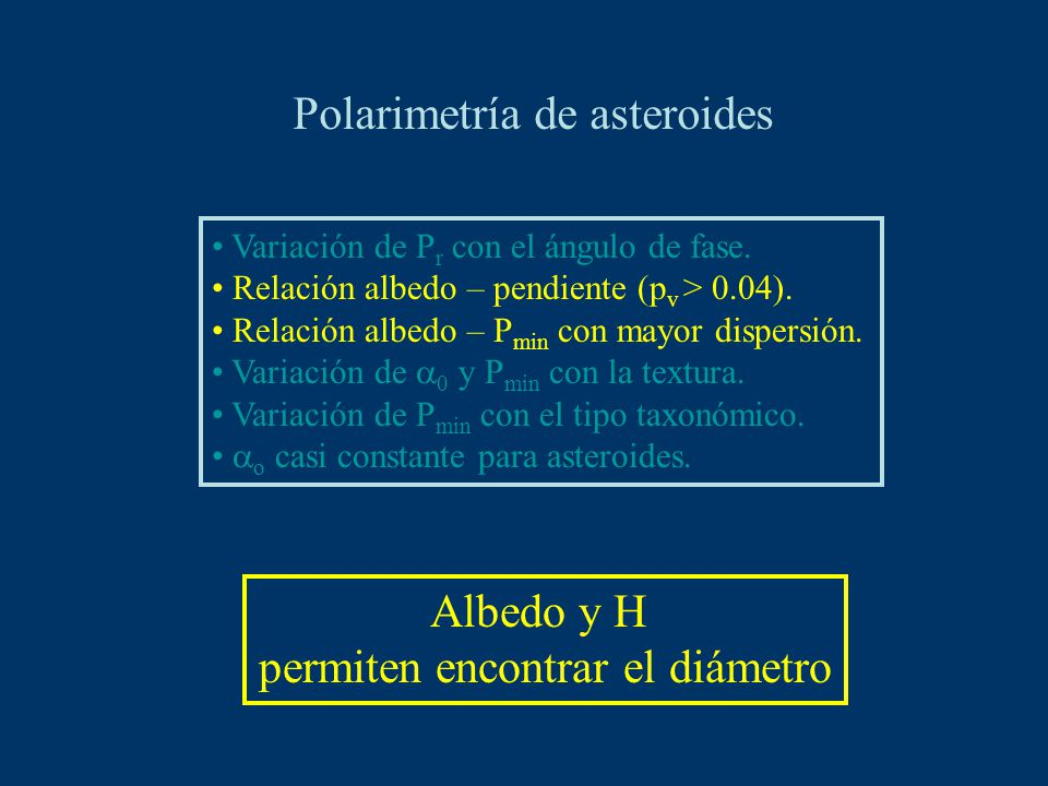 Polarimetría de asteroides Variación de P r con el ángulo de fase. Relación albedo – pendiente (p v > 0.04). Relación albedo – P min con mayor dispers