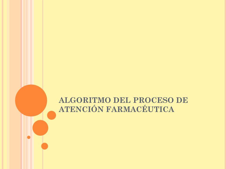 ALGORITMO DEL PROCESO DE ATENCIÓN FARMACÉUTICA