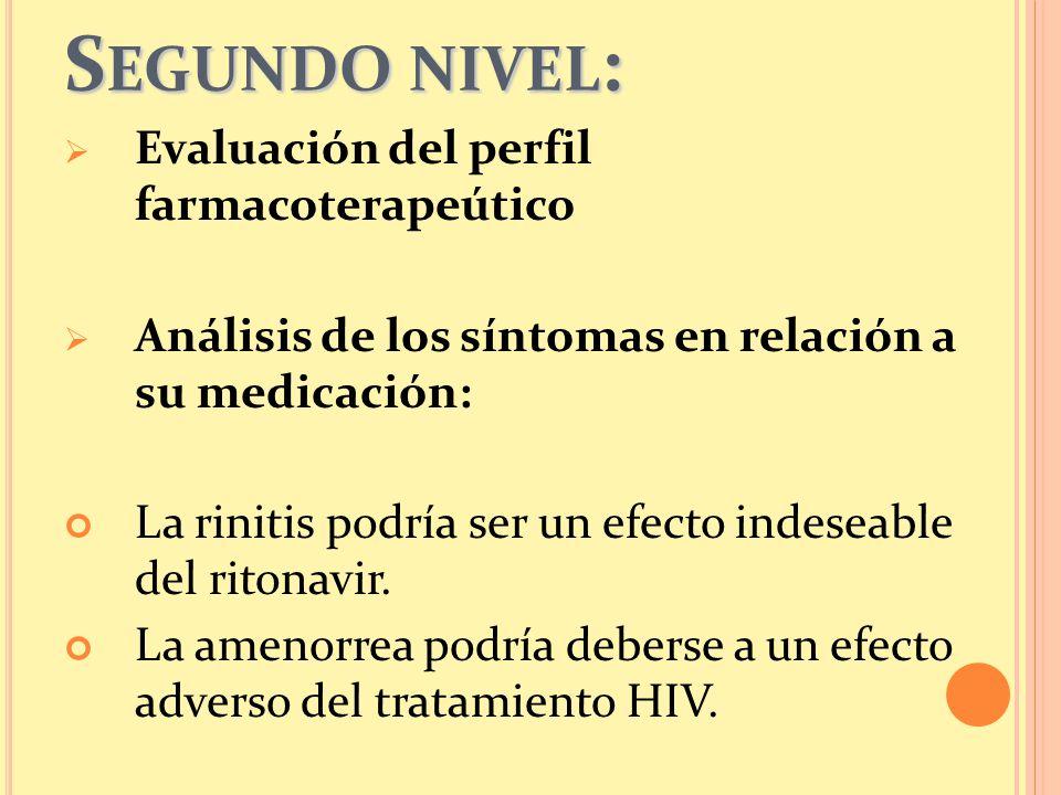 S EGUNDO NIVEL : Evaluación del perfil farmacoterapeútico Análisis de los síntomas en relación a su medicación: La rinitis podría ser un efecto indeseable del ritonavir.