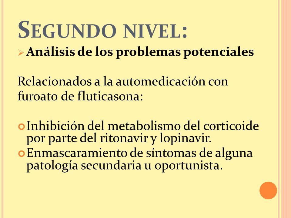 S EGUNDO NIVEL : Análisis de los problemas potenciales Relacionados a la automedicación con furoato de fluticasona: Inhibición del metabolismo del corticoide por parte del ritonavir y lopinavir.