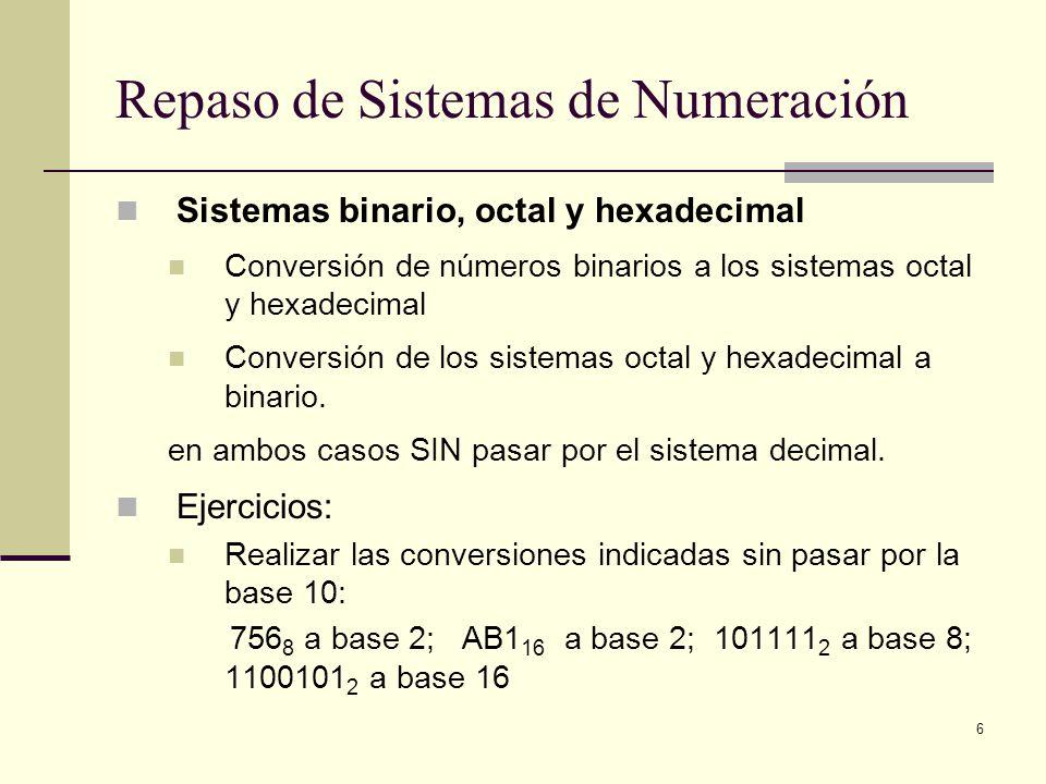 6 Repaso de Sistemas de Numeración Sistemas binario, octal y hexadecimal Conversión de números binarios a los sistemas octal y hexadecimal Conversión