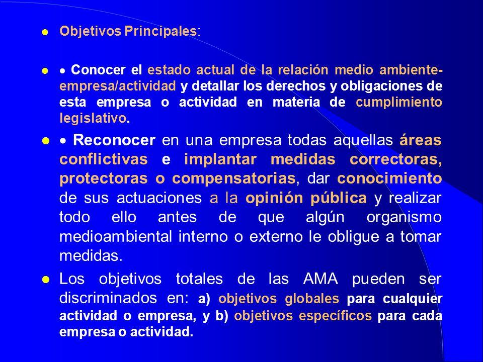 l Objetivos Principales: l Conocer el estado actual de la relación medio ambiente- empresa/actividad y detallar los derechos y obligaciones de esta em