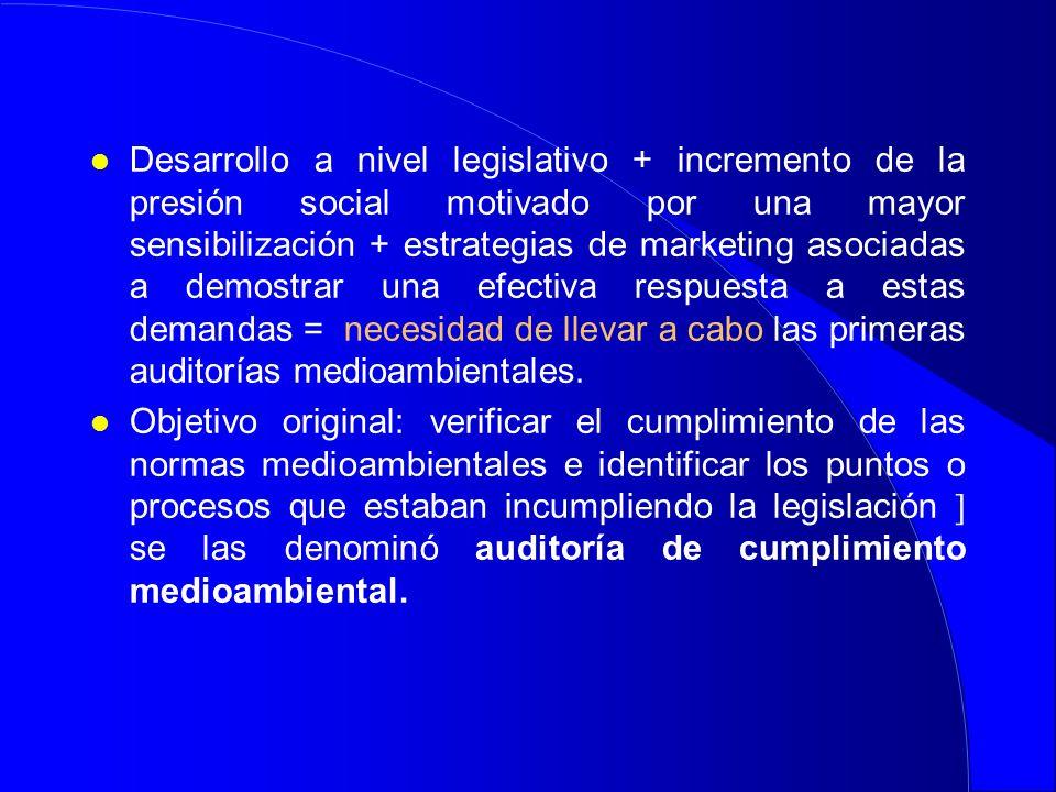 l Desarrollo a nivel legislativo + incremento de la presión social motivado por una mayor sensibilización + estrategias de marketing asociadas a demos