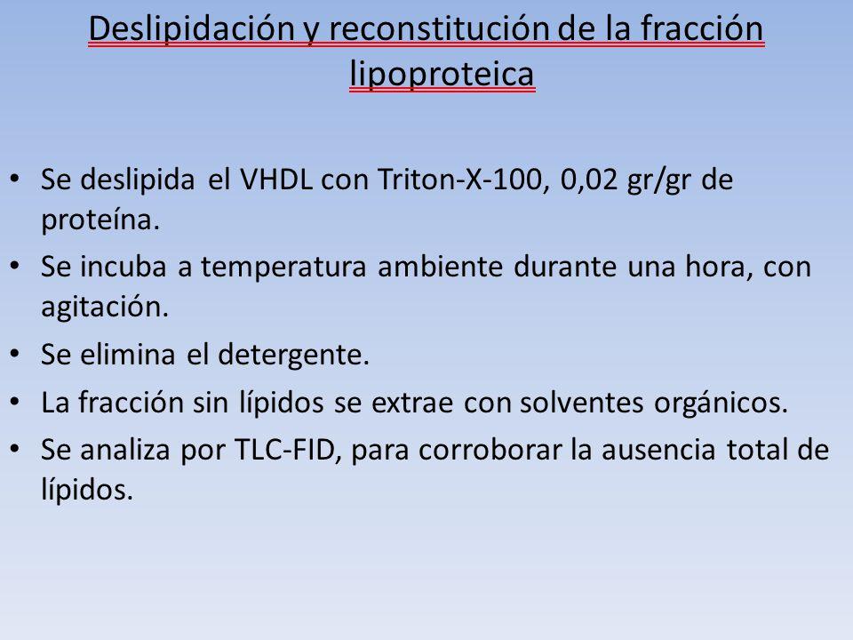 Deslipidación y reconstitución de la fracción lipoproteica Se deslipida el VHDL con Triton-X-100, 0,02 gr/gr de proteína. Se incuba a temperatura ambi