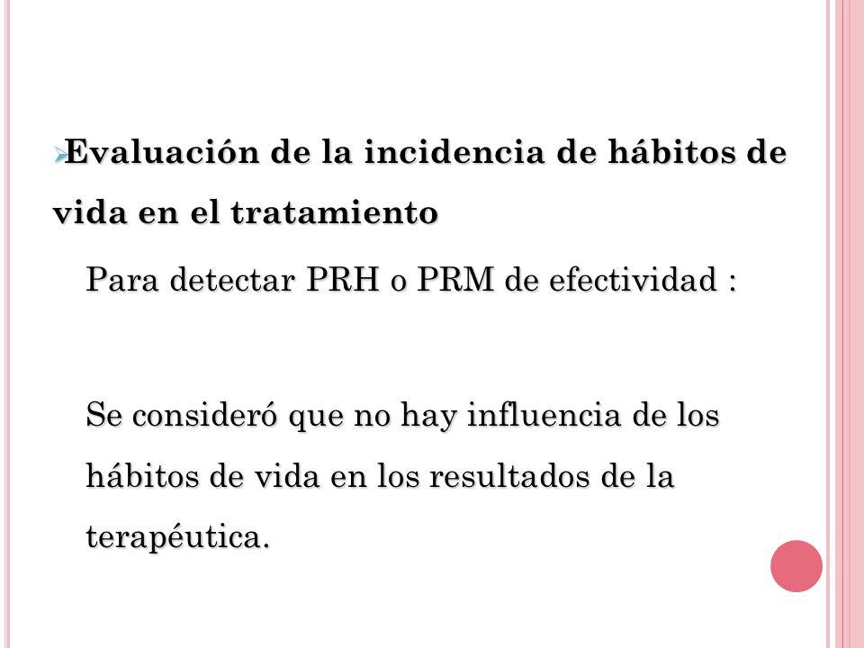 Evaluación de la incidencia de hábitos de vida en el tratamiento Evaluación de la incidencia de hábitos de vida en el tratamiento Para detectar PRH o PRM de efectividad : Se consideró que no hay influencia de los hábitos de vida en los resultados de la terapéutica.