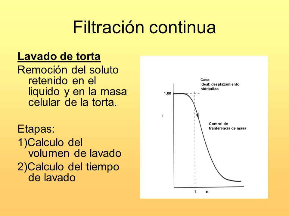 Filtración continua Lavado de torta Remoción del soluto retenido en el liquido y en la masa celular de la torta. Etapas: 1)Calculo del volumen de lava