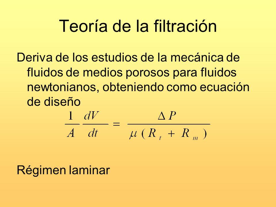 Teoría de la filtración Deriva de los estudios de la mecánica de fluidos de medios porosos para fluidos newtonianos, obteniendo como ecuación de diseño Régimen laminar