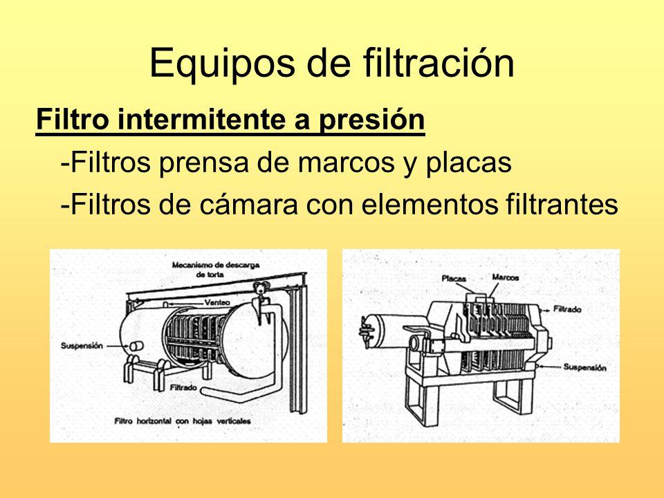 Filtro intermitente a presión -Filtros prensa de marcos y placas -Filtros de cámara con elementos filtrantes Equipos de filtración