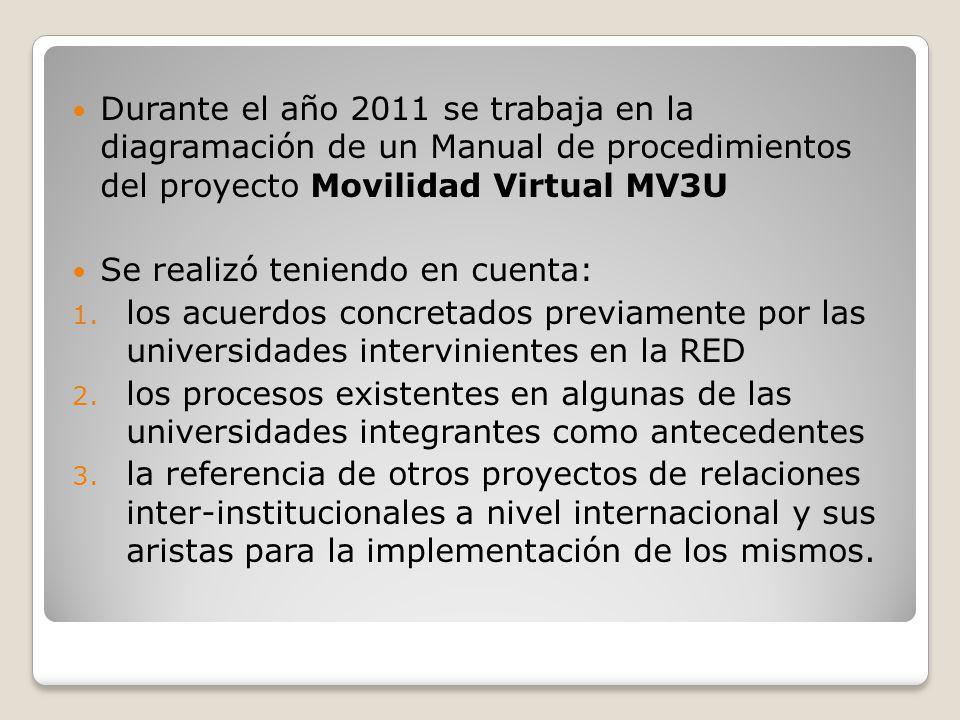 Durante el año 2011 se trabaja en la diagramación de un Manual de procedimientos del proyecto Movilidad Virtual MV3U Se realizó teniendo en cuenta: 1.