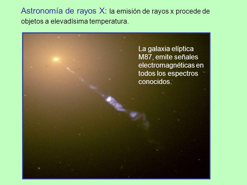 Astronomía de rayos X: la emisión de rayos x procede de objetos a elevadísima temperatura.