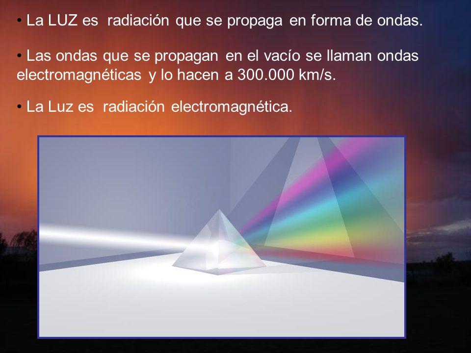 La LUZ es radiación que se propaga en forma de ondas.