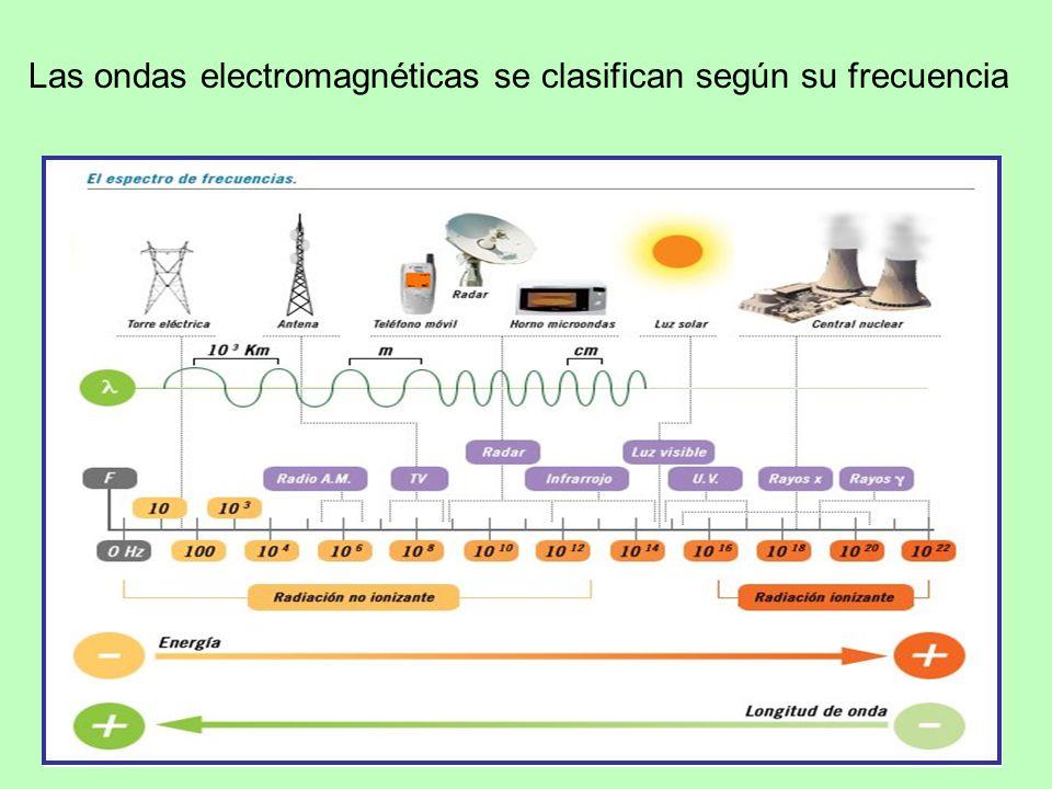 Las ondas electromagnéticas se clasifican según su frecuencia
