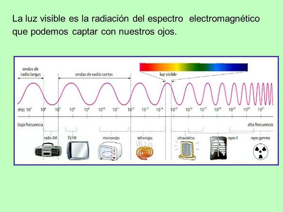 La luz visible es la radiación del espectro electromagnético que podemos captar con nuestros ojos.