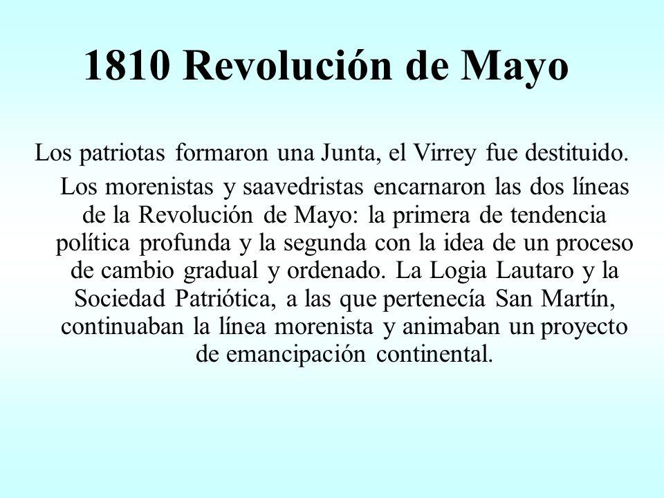 1807 Cabildo Abierto en Buenos Aires La participación de los criollos en la derrota de las Invasiones Inglesas y el temor a un nuevo intento llevaron a que el Cabildo decidiera la organización militar del pueblo de Buenos Aires