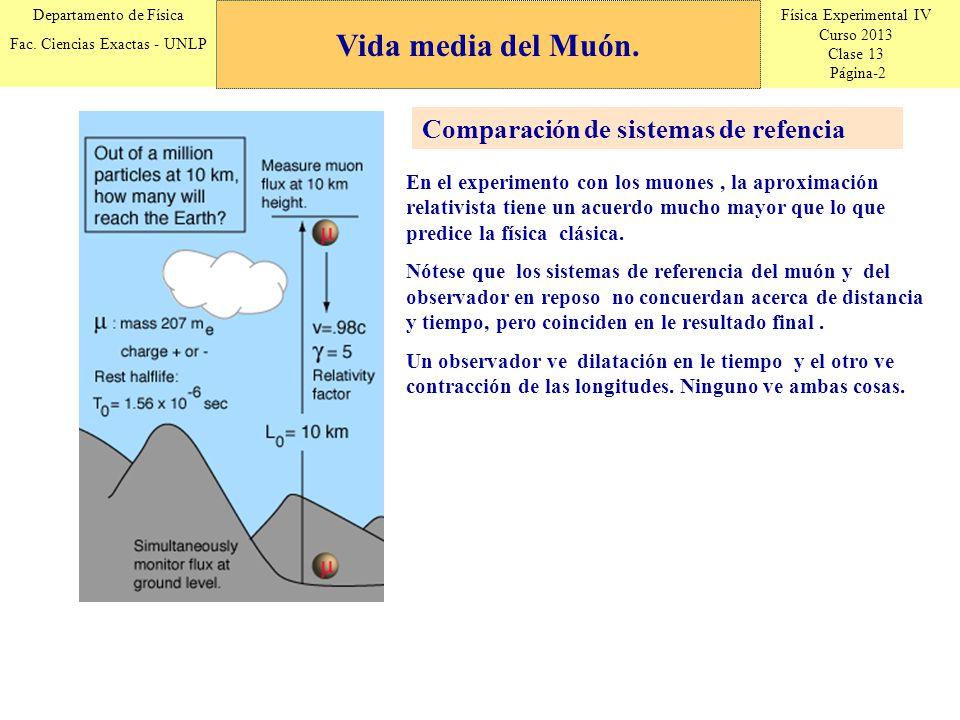 Física Experimental IV Curso 2013 Clase 13 Página-3 Departamento de Física Fac.