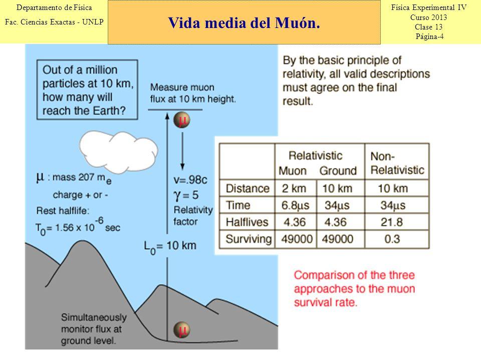 Física Experimental IV Curso 2013 Clase 13 Página-4 Departamento de Física Fac. Ciencias Exactas - UNLP Vida media del Muón.