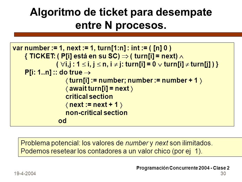 19-4-200430 Algoritmo de ticket para desempate entre N procesos.