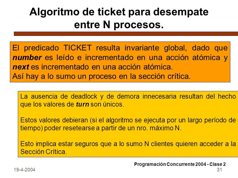 19-4-200431 Algoritmo de ticket para desempate entre N procesos.