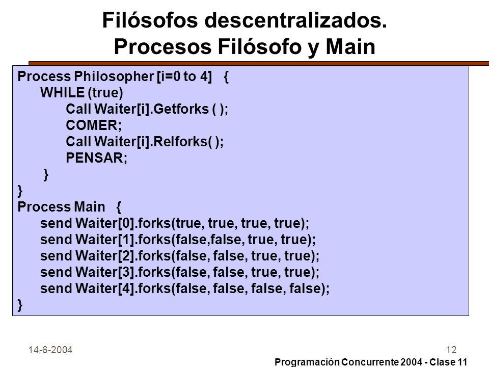 14-6-200412 Filósofos descentralizados. Procesos Filósofo y Main Process Philosopher [i=0 to 4] { WHILE (true) Call Waiter[i].Getforks ( ); COMER; Cal