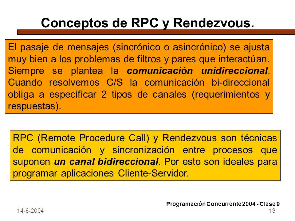 14-6-200413 Conceptos de RPC y Rendezvous. El pasaje de mensajes (sincrónico o asincrónico) se ajusta muy bien a los problemas de filtros y pares que