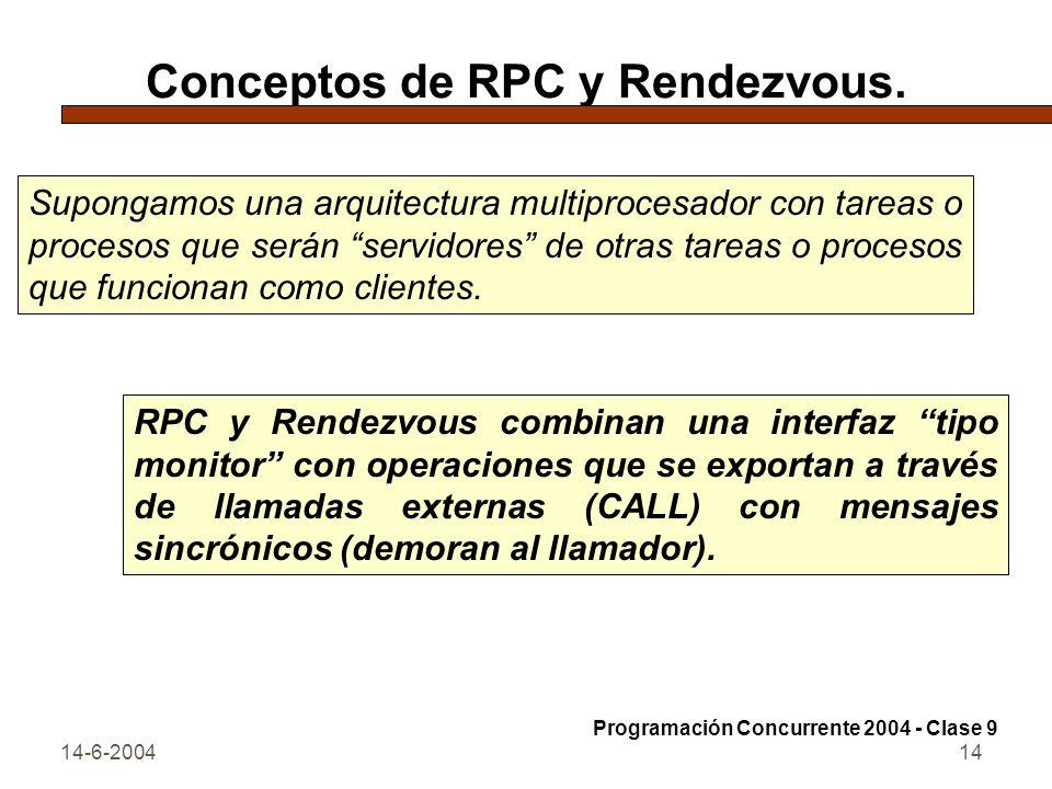 14-6-200414 Conceptos de RPC y Rendezvous. Supongamos una arquitectura multiprocesador con tareas o procesos que serán servidores de otras tareas o pr