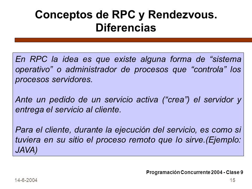 14-6-200415 Conceptos de RPC y Rendezvous. Diferencias En RPC la idea es que existe alguna forma de sistema operativo o administrador de procesos que