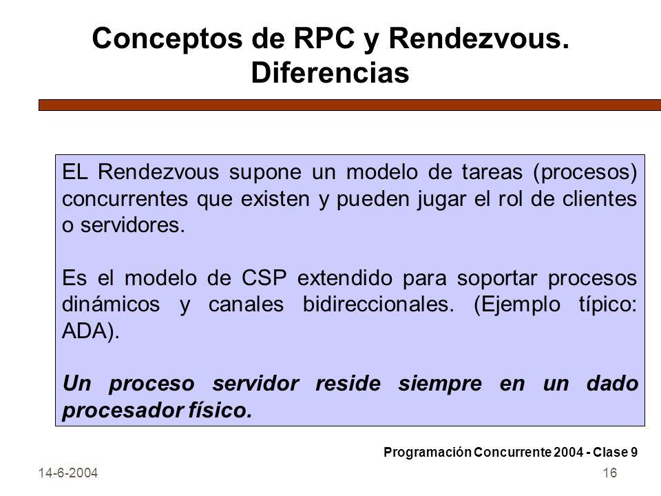 14-6-200416 Conceptos de RPC y Rendezvous. Diferencias Programación Concurrente 2004 - Clase 9 EL Rendezvous supone un modelo de tareas (procesos) con