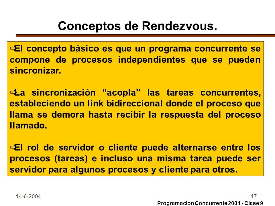 14-6-200417 Conceptos de Rendezvous. El concepto básico es que un programa concurrente se compone de procesos independientes que se pueden sincronizar