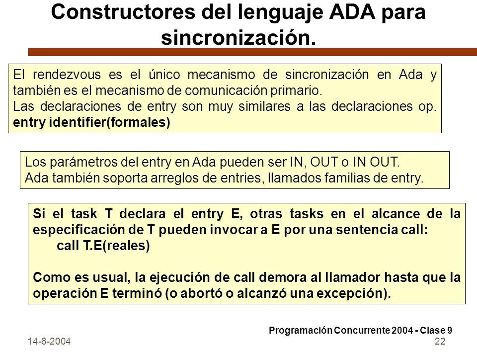 14-6-200422 Constructores del lenguaje ADA para sincronización. El rendezvous es el único mecanismo de sincronización en Ada y también es el mecanismo