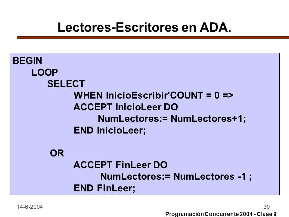14-6-200430 Lectores-Escritores en ADA. BEGIN LOOP SELECT WHEN InicioEscribir'COUNT = 0 => ACCEPT InicioLeer DO NumLectores:= NumLectores+1; END Inici