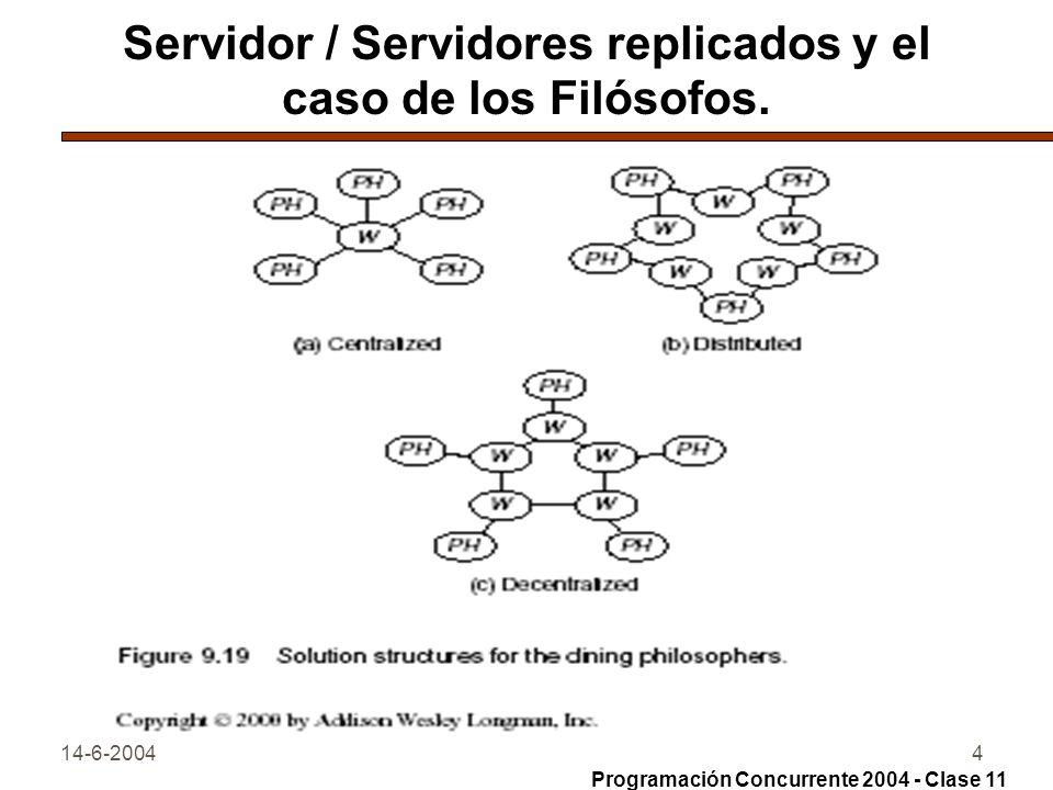 14-6-20044 Servidor / Servidores replicados y el caso de los Filósofos. Programación Concurrente 2004 - Clase 11