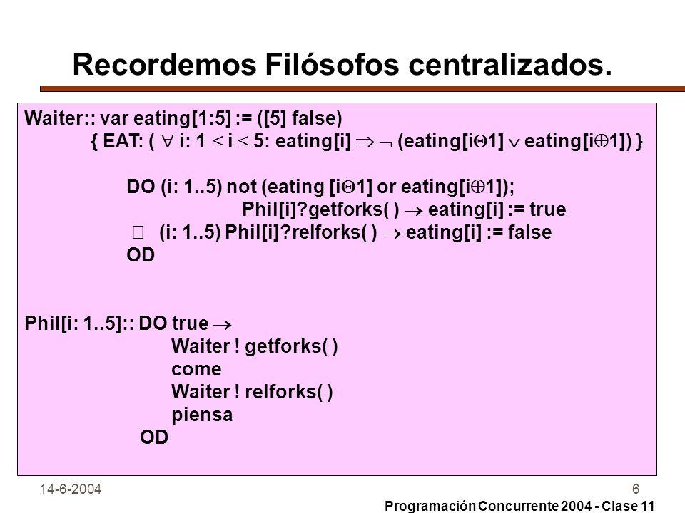 14-6-20046 Recordemos Filósofos centralizados. Waiter:: var eating[1:5] := ([5] false) { EAT: ( i: 1 i 5: eating[i] (eating[i 1] eating[i 1]) } DO (i:
