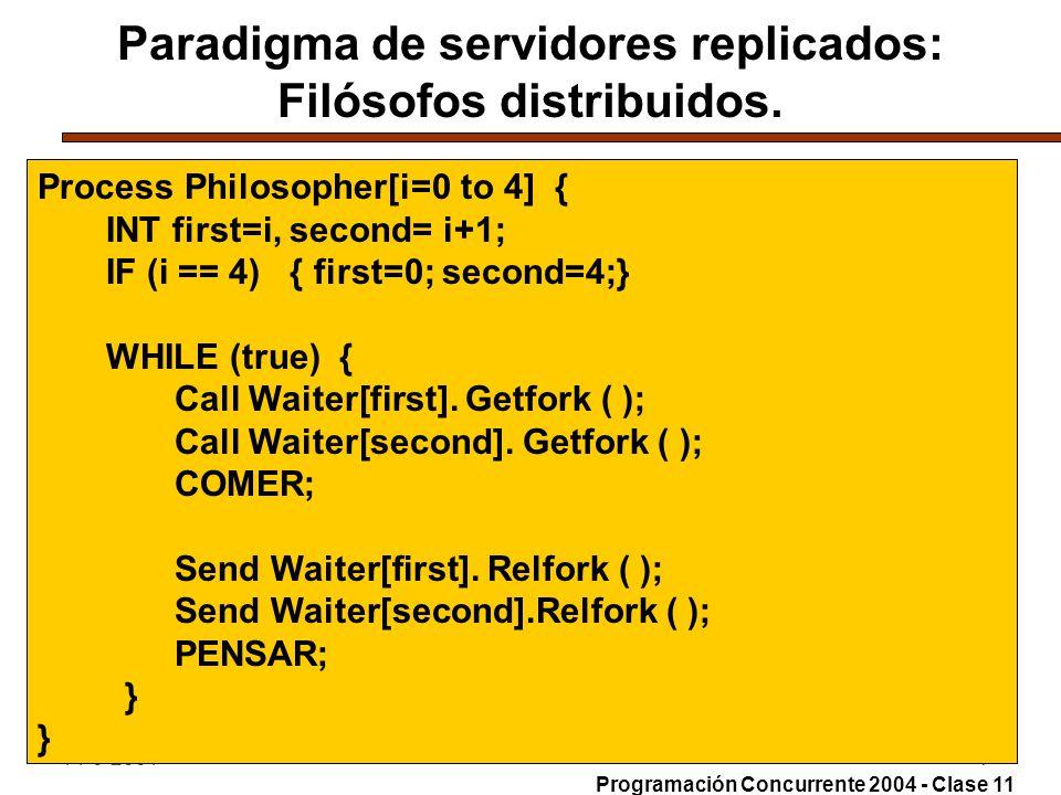 14-6-20047 Paradigma de servidores replicados: Filósofos distribuidos. Process Philosopher[i=0 to 4] { INT first=i, second= i+1; IF (i == 4) { first=0