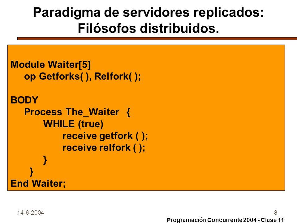 14-6-20048 Paradigma de servidores replicados: Filósofos distribuidos. Module Waiter[5] op Getforks( ), Relfork( ); BODY Process The_Waiter { WHILE (t