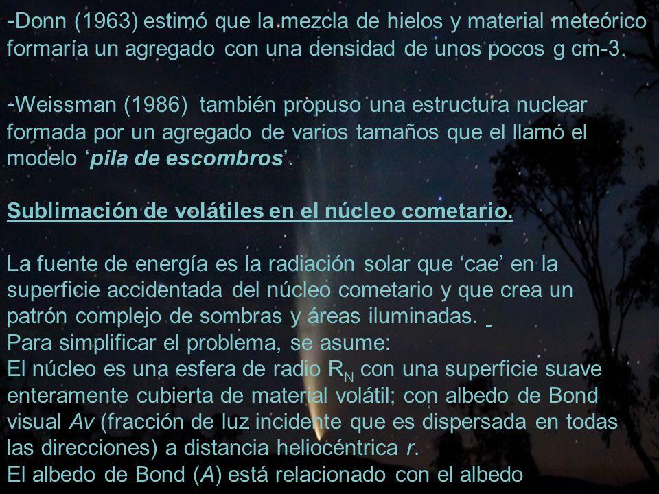 12 - Donn (1963) estimó que la mezcla de hielos y material meteórico formaría un agregado con una densidad de unos pocos g cm-3.