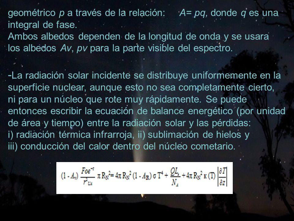 13 geométrico p a través de la relación: A= pq, donde q es una integral de fase.