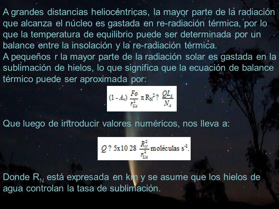 16 A grandes distancias heliocéntricas, la mayor parte de la radiación que alcanza el núcleo es gastada en re-radiación térmica, por lo que la temperatura de equilibrio puede ser determinada por un balance entre la insolación y la re-radiación térmica.
