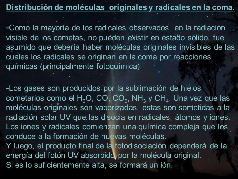 27 Distribución de moléculas originales y radicales en la coma.