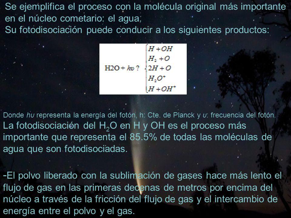 28 Se ejemplifica el proceso con la molécula original más importante en el núcleo cometario: el agua.