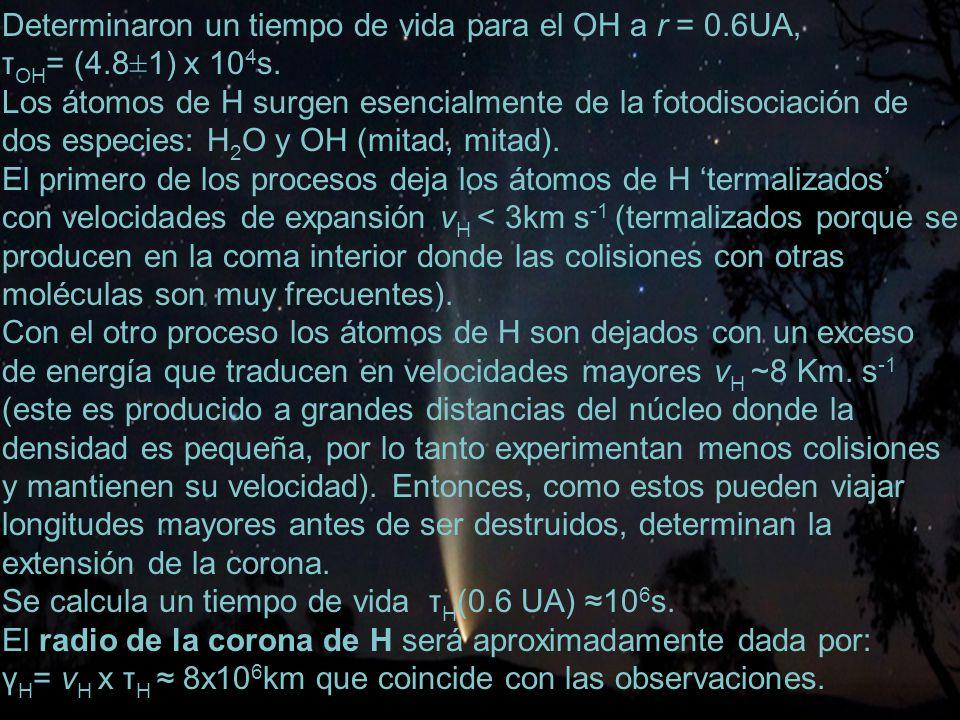 32 Determinaron un tiempo de vida para el OH a r = 0.6UA, τ OH = (4.8±1) x 10 4 s.