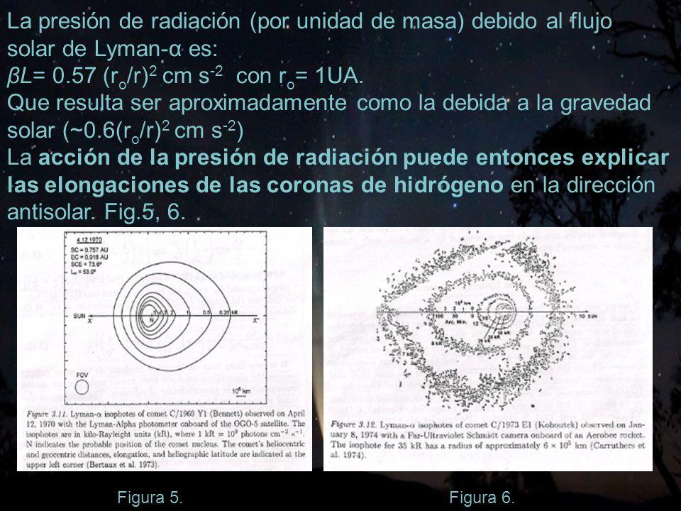 34 La presión de radiación (por unidad de masa) debido al flujo solar de Lyman-α es: βL= 0.57 (r o /r) 2 cm s -2 con r o = 1UA.