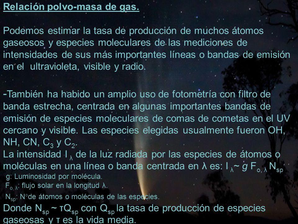 41 Relación polvo-masa de gas.