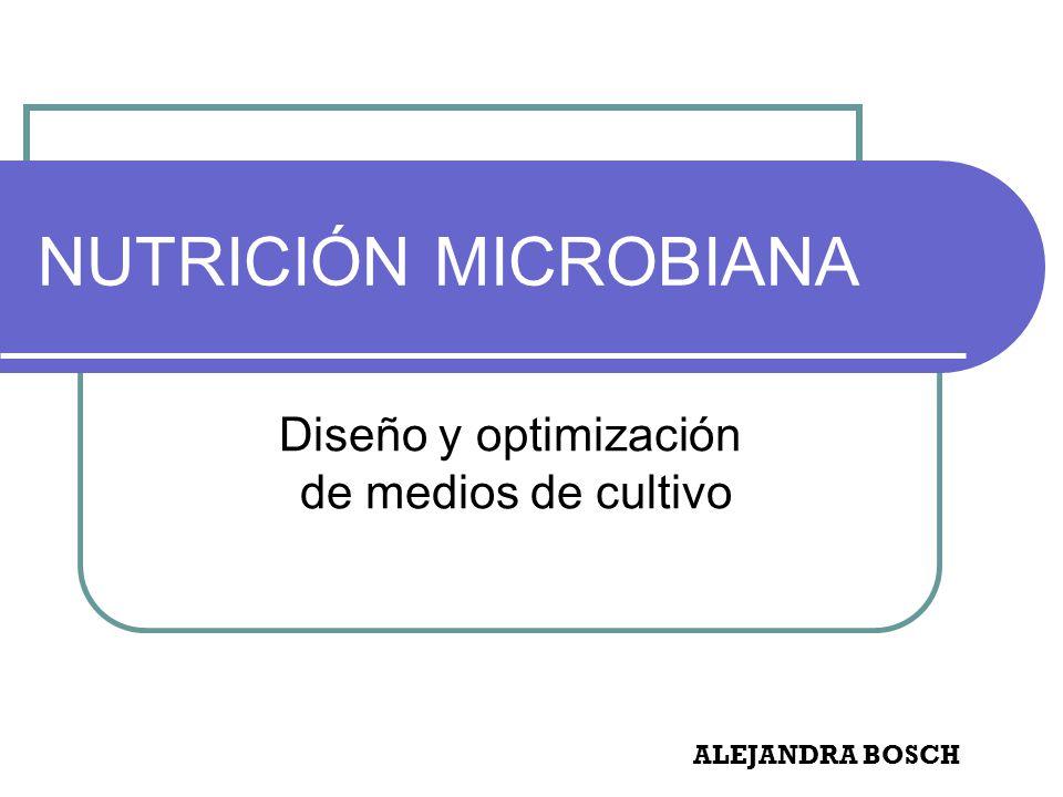 Requerimientos nutricionales Micronutrientes (Tipo III) Esenciales para el crecimiento Fe, Mn, y Zn Esenciales en condiciones particulares Co, Cu, Mo, Ca Raramente esenciales B, Na, Al, Si, Cl, V, Cr, Ni, As, Se generalmente están presente en suficiente cantidad como impureza de los componentes principales.