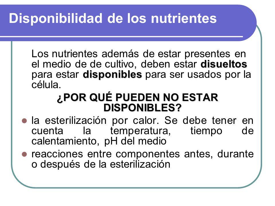 Disponibilidad de los nutrientes disueltos disponibles Los nutrientes además de estar presentes en el medio de de cultivo, deben estar disueltos para estar disponibles para ser usados por la célula.