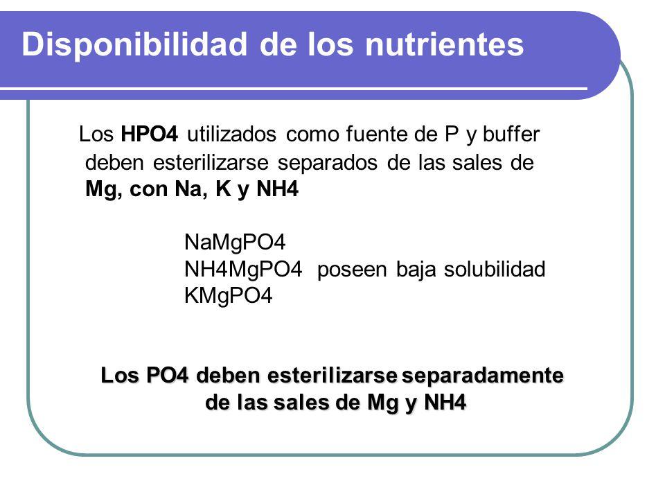 Disponibilidad de los nutrientes Los HPO4 utilizados como fuente de P y buffer deben esterilizarse separados de las sales de Mg, con Na, K y NH4 NaMgPO4 NH4MgPO4poseen baja solubilidad KMgPO4 Los PO4 deben esterilizarse separadamente de las sales de Mg y NH4 de las sales de Mg y NH4