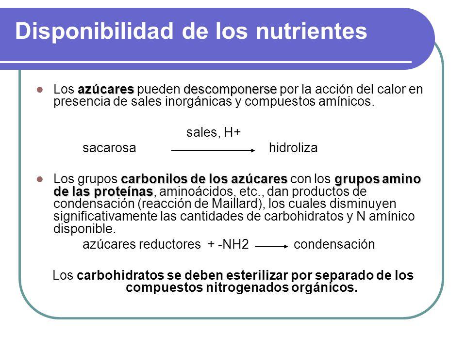 Disponibilidad de los nutrientes azúcaresdescomponerse Los azúcares pueden descomponerse por la acción del calor en presencia de sales inorgánicas y compuestos amínicos.