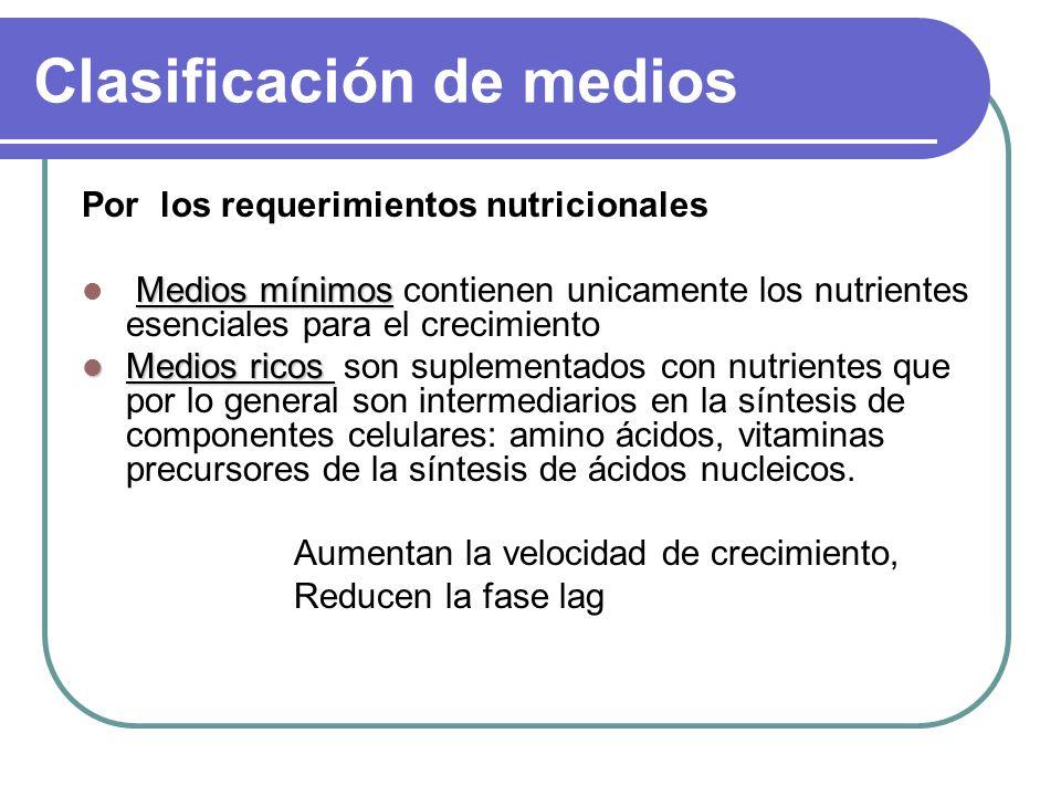 Tipos de nutrientes Macronutrientes Macronutrientes [ g/l ] > 10 -4 M Tipo I: C H O N (10 -2 y 10 -3 M) Tipo II: S, P, K y Mg (10 -3 y 10 -4 M) Micronutrientes o elementos trazas Micronutrientes o elementos trazas [mg/l o µ g/l] Tipo III: Elementos trazas: (metálicos) Fe, Mn, Mo, Ca, Zn y Co Tipo IV: Factores de crecimiento Componentes orgánicos que no son sintetizados ni metabolizados por las células vitaminas, aminoácidos ácidos grasos no sat.