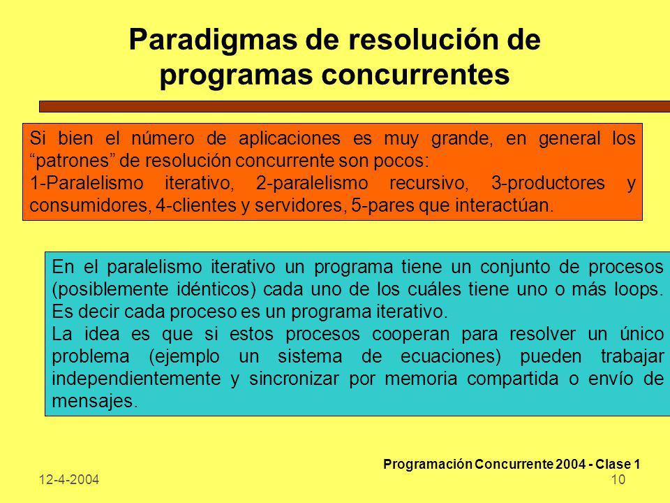 12-4-200410 Paradigmas de resolución de programas concurrentes Si bien el número de aplicaciones es muy grande, en general los patrones de resolución